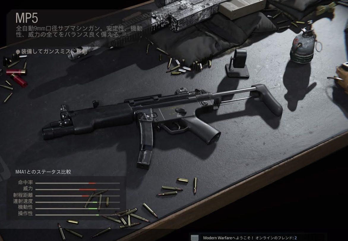 Warzone 強 武器 Cod